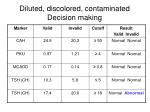 diluted discolored contaminated decision making