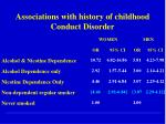 associations with history of childhood conduct disorder1