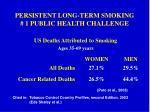 persistent long term smoking 1 public health challenge