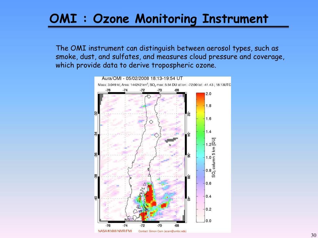OMI : Ozone Monitoring Instrument