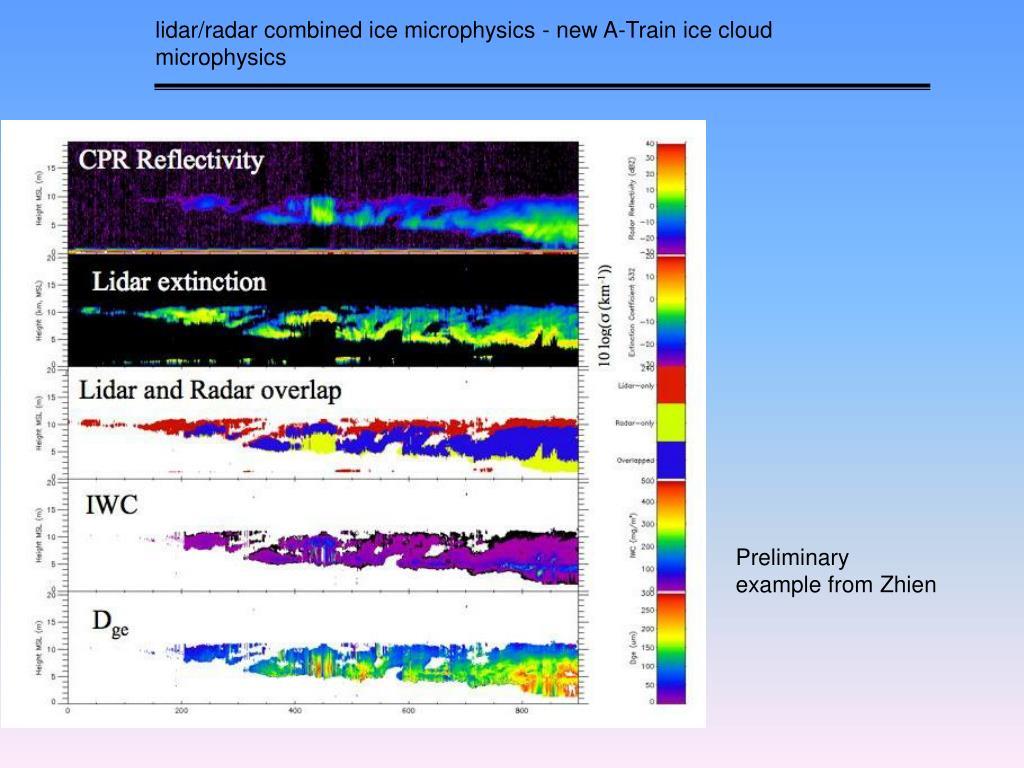 lidar/radar combined ice microphysics - new A-Train ice cloud microphysics