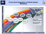 focus area integration via earth system modeling