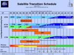satellite transition schedule 9 march 2001 slopes indicate 10 90 need npoess gap 5b