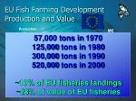 eu fish farming development production and value