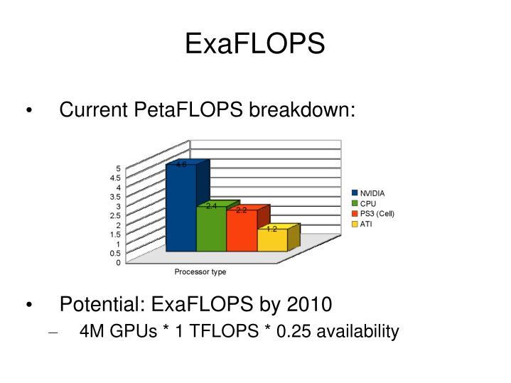 Exaflops