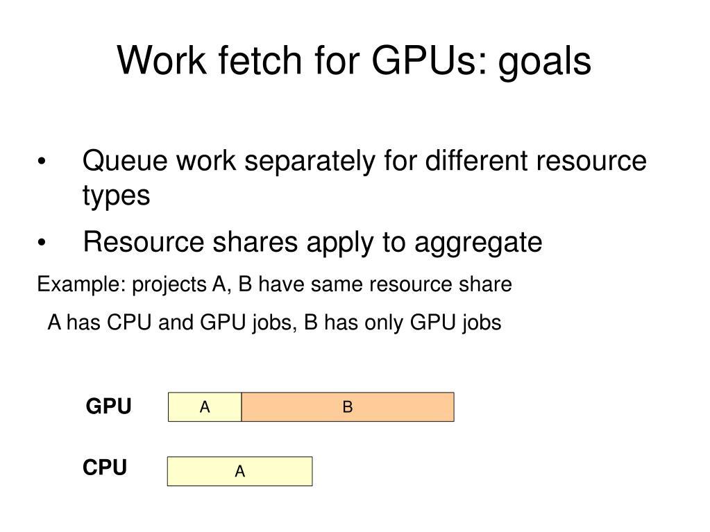 Work fetch for GPUs: goals