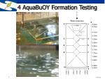 4 aquabuoy formation testing