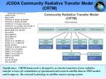 jcsda community radiative transfer model crtm