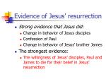 evidence of jesus resurrection