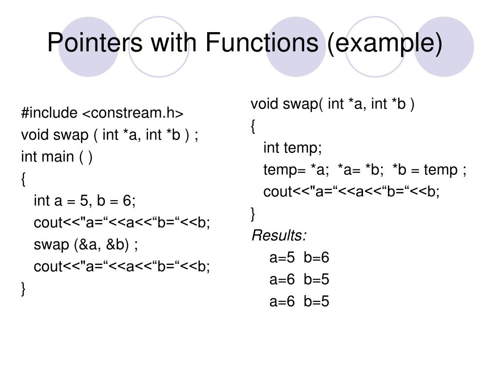 Pointers with Functions (example)