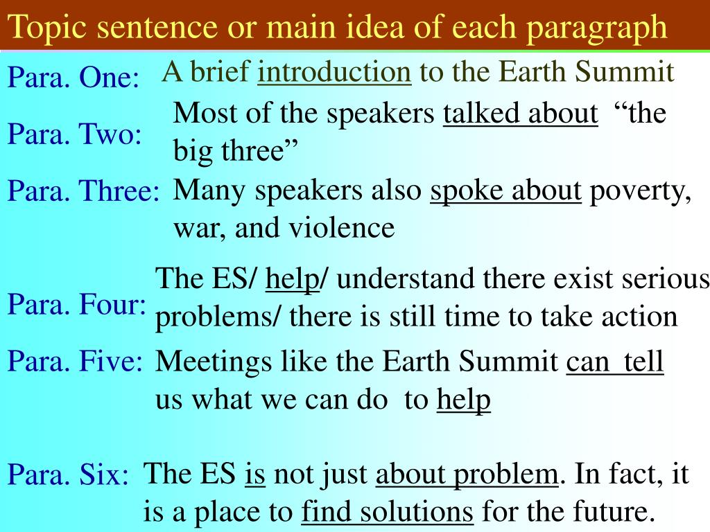 Topic sentence or main idea of each paragraph