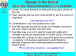 change in the global satellite telecommunications market