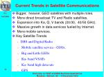 current trends in satellite communications