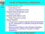 levels of regulatory obligations