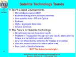 satellite technology trends