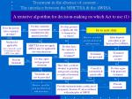 treatment in the absence of consent the interface between the mhctsa the awisa15