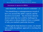treatment in the absence of consent the interface between the mhctsa the awisa4