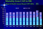 mortality from cad in hk dept of health annual report 1997 2001 1