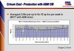 crinum east production with abm cm2