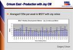 crinum east production with joy cm1