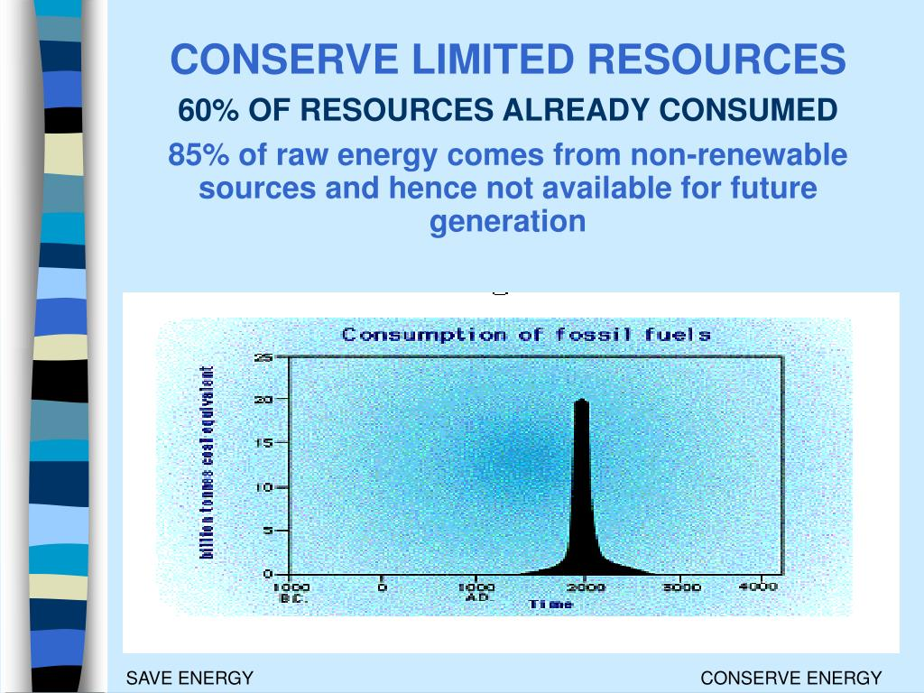 CONSERVE LIMITED RESOURCES