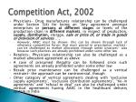 competition act 20024