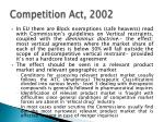 competition act 20025