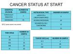 cancer status at start