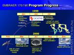 embraer 170 190 program progress