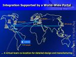 integration supported by a world wide portal