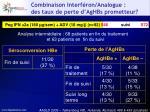 combinaison interf ron analogue des taux de perte d aghbs prometteur