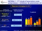 inform 1 1 re tude d association orale antiprot ase inhibiteur de polym rase 2