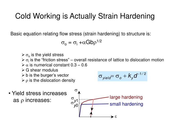 cold working is actually strain hardening n.
