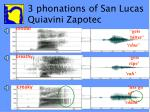 3 phonations of san lucas quiavini zapotec
