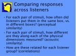 comparing responses across listeners