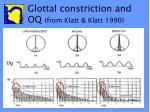 glottal constriction and oq from klatt klatt 1990