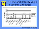 h1 h2 and breathy voice in several languages