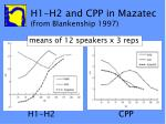 h1 h2 and cpp in mazatec from blankenship 1997
