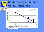 h1 h2 and perception gujarati listeners
