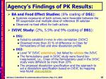 agency s findings of pk results