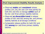 post improvement stability results analysis