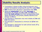 stability results analysis