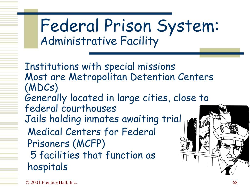 Medical Centers for Federal Prisoners (MCFP)