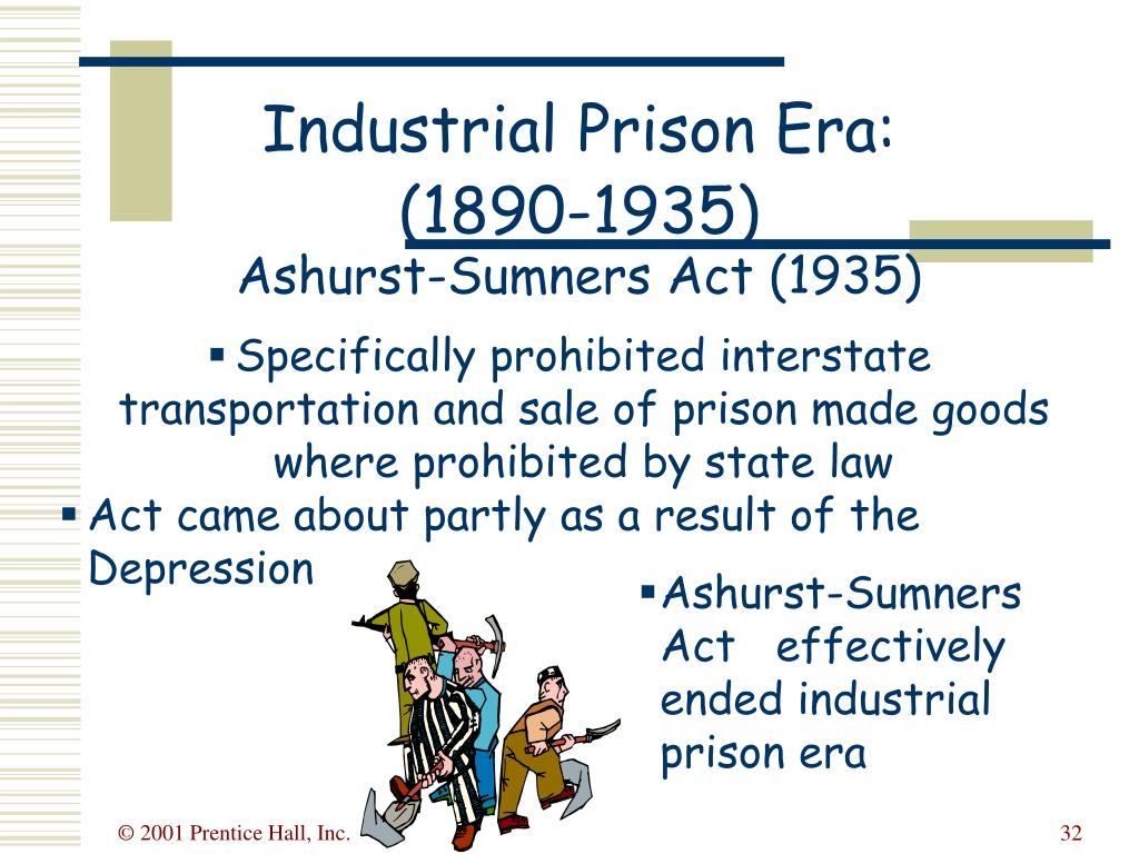 Specifically prohibited interstate transportation and sale of prison made goods where prohibited by state law