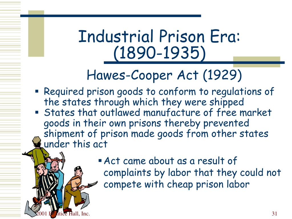 Required prison goods to conform to regulations of the states through which they were shipped