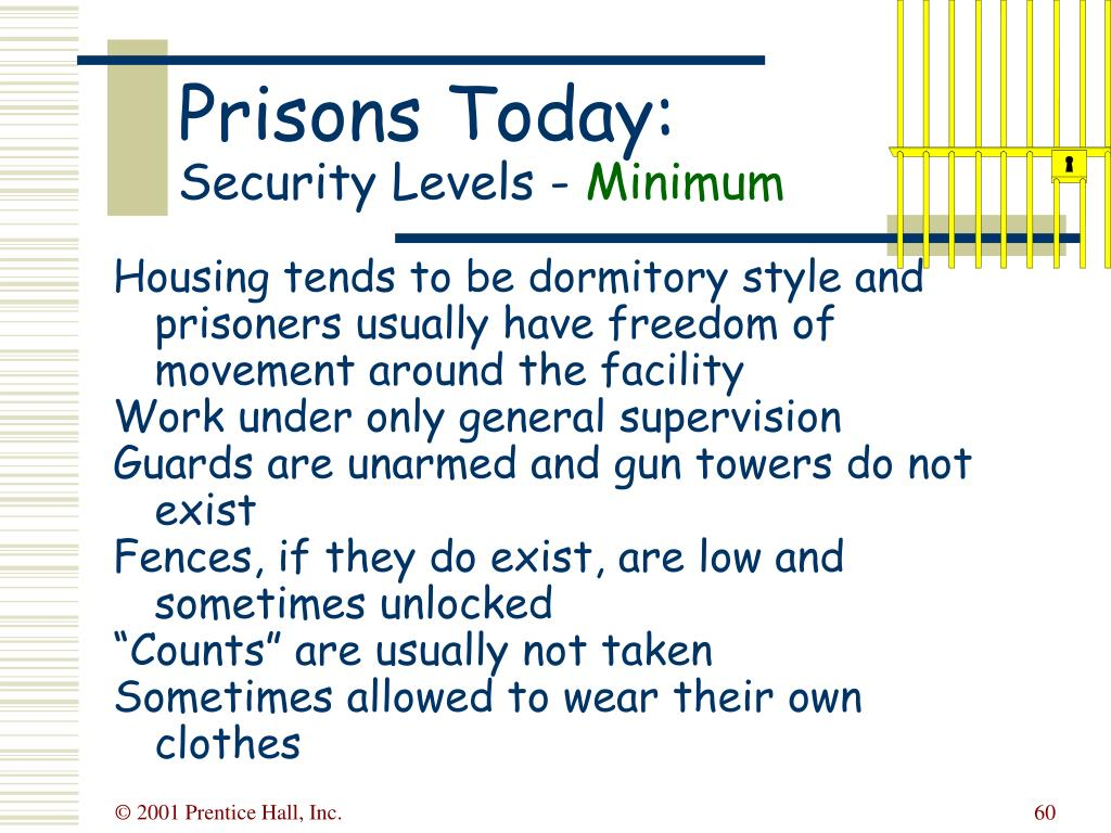 Prisons Today: