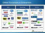 global successes in enterprises