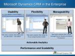 microsoft dynamics crm in the enterprise