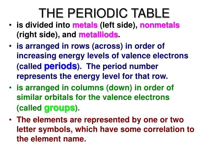 Ppt the periodic table powerpoint presentation id1182895 the periodic table urtaz Images