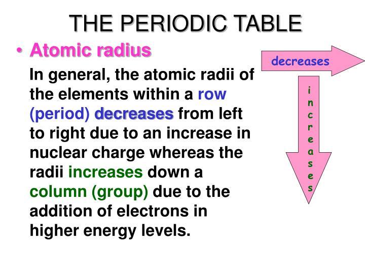 Ppt the periodic table powerpoint presentation id1182895 the periodic table decreases atomic radius urtaz Gallery
